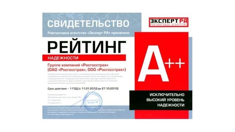 RAEX (Эксперт РА) понизил рейтинг АКБ «Держава»