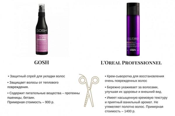 профессиональные средства для волос