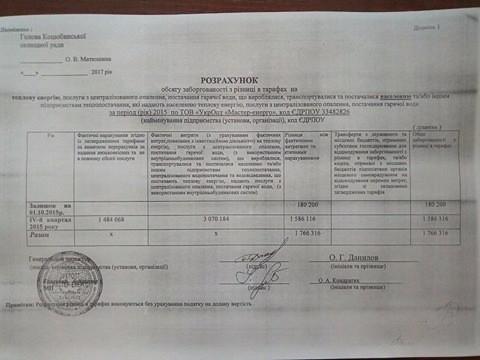 документ на субвенцию в 1,7 млн. грн.